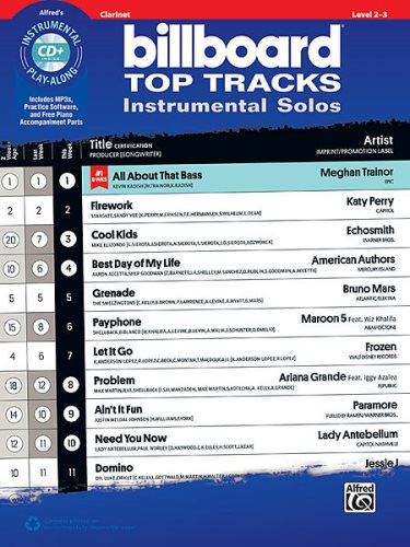 Billboard Top Tracks W/CD- Clarinet